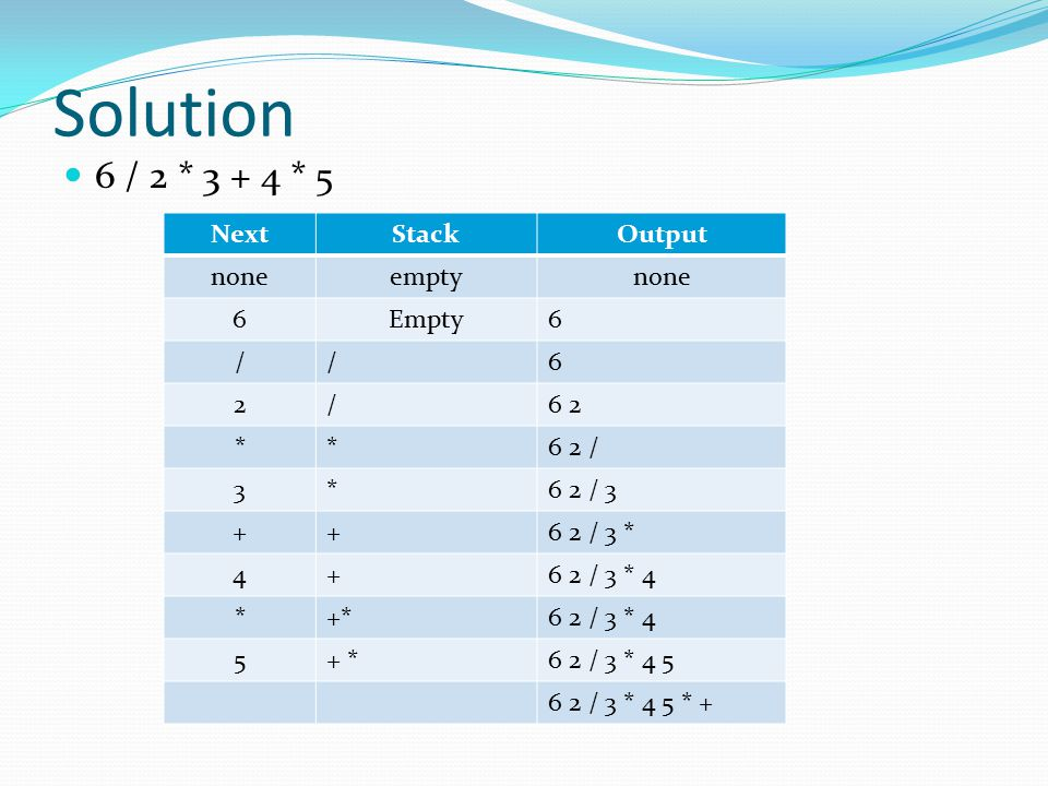 Solution 6 / 2 * 3 + 4 * 5 Next Stack Output none empty 6 Empty / 2