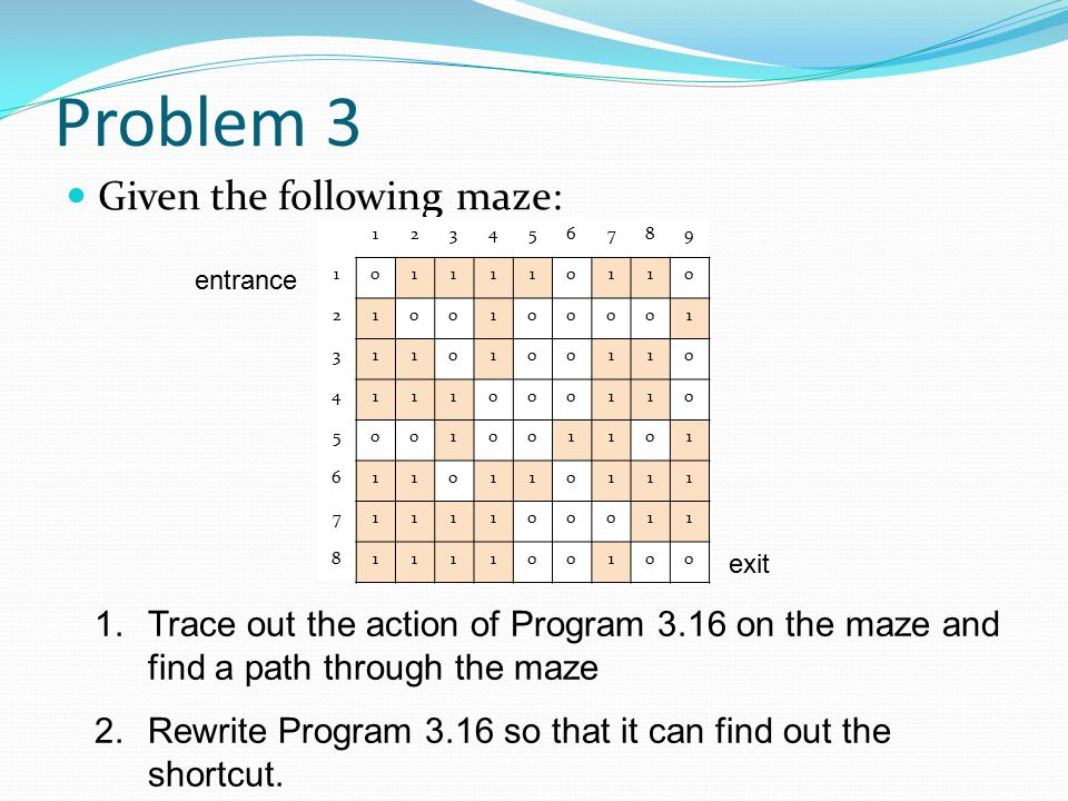 Problem 3 Given the following maze:
