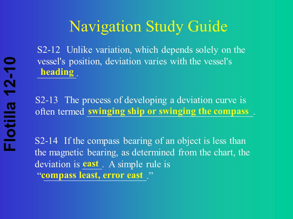 Navigation Study Guide