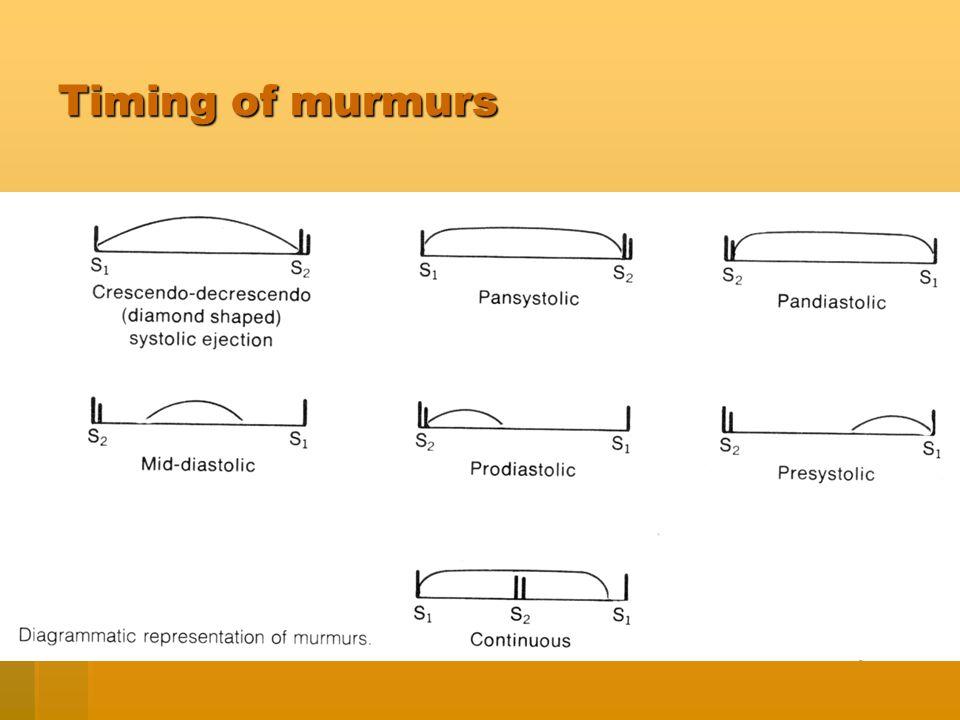 Timing of murmurs