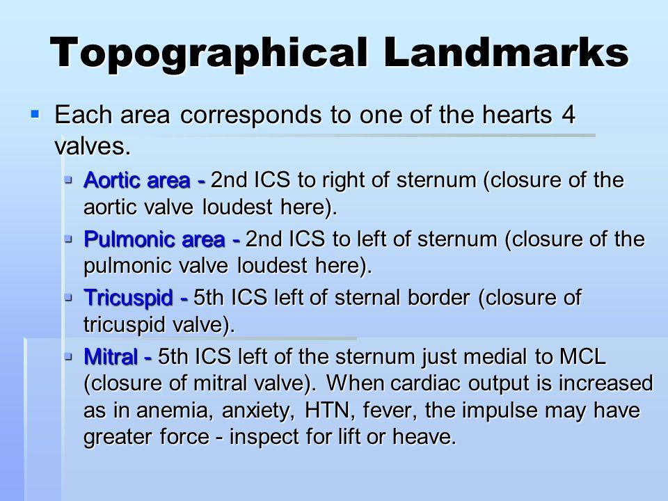 Topographical Landmarks