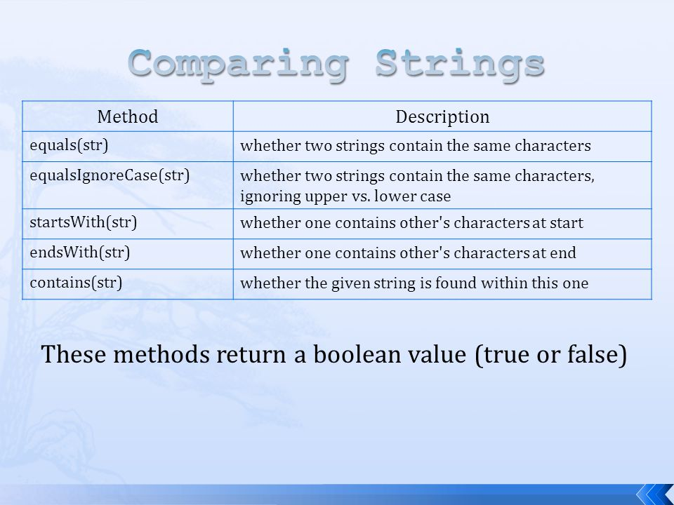 Comparing Strings These methods return a boolean value (true or false)