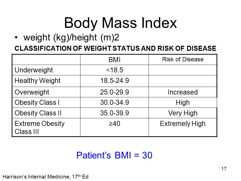 Body Mass Index weight (kg)/height (m)2 Patient's BMI = 30