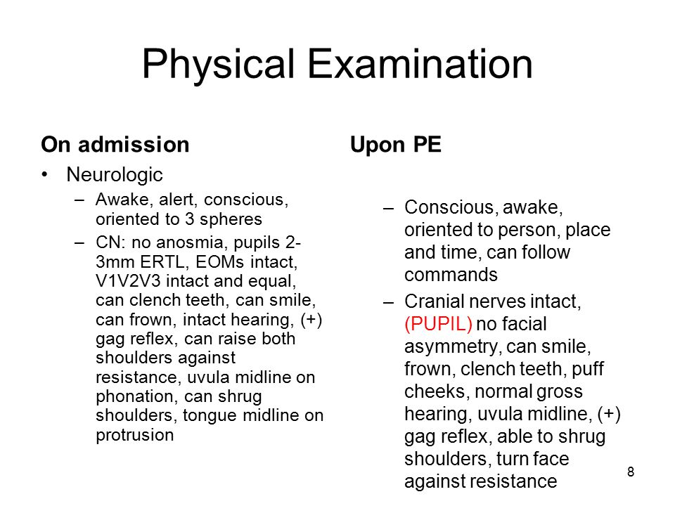 Physical Examination On admission Upon PE Neurologic