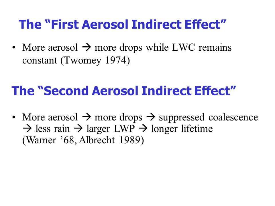 The First Aerosol Indirect Effect