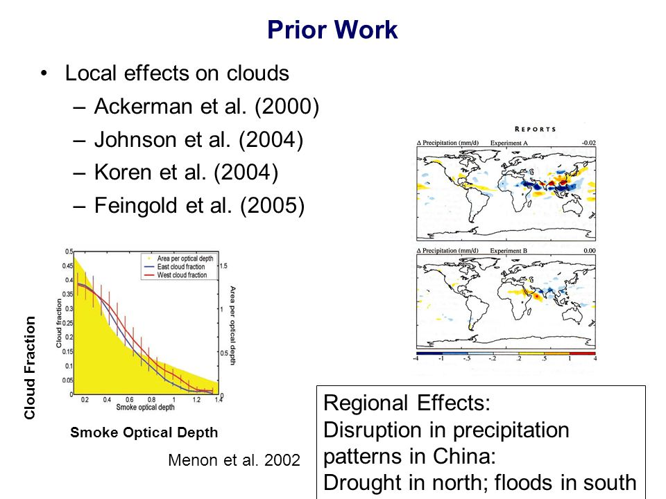Prior Work Local effects on clouds Ackerman et al. (2000)