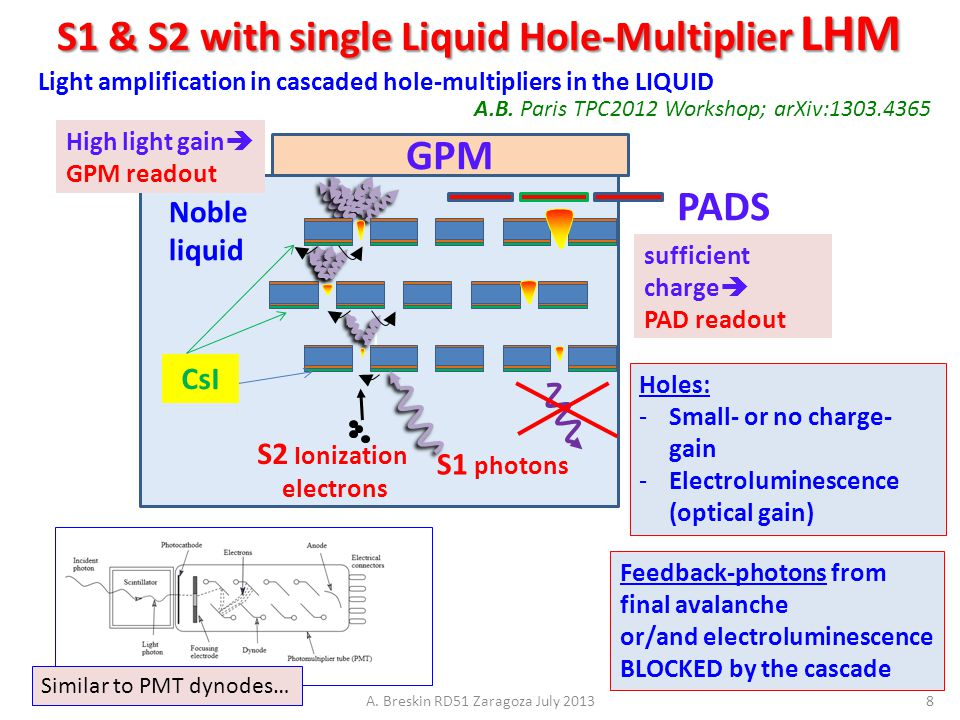 S1 & S2 with single Liquid Hole-Multiplier LHM