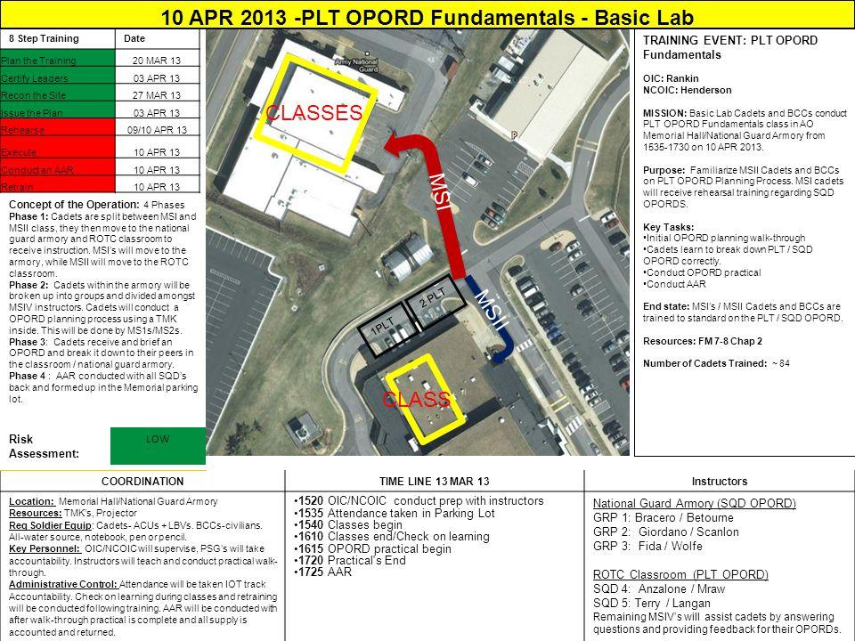 10 APR 2013 -PLT OPORD Fundamentals - Basic Lab