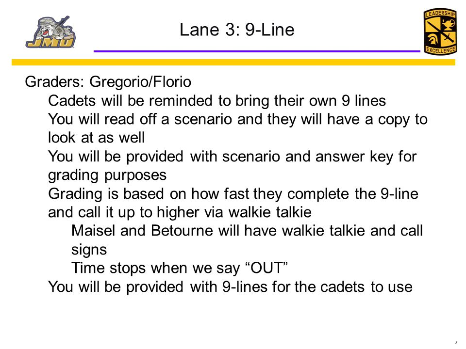 Lane 3: 9-Line Graders: Gregorio/Florio
