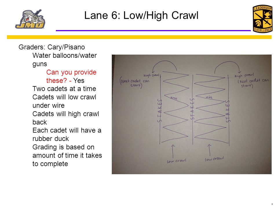 Lane 6: Low/High Crawl Graders: Cary/Pisano Water balloons/water guns