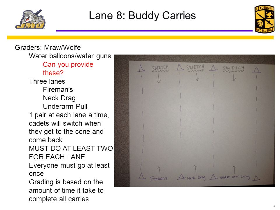 Lane 8: Buddy Carries Graders: Mraw/Wolfe Water balloons/water guns