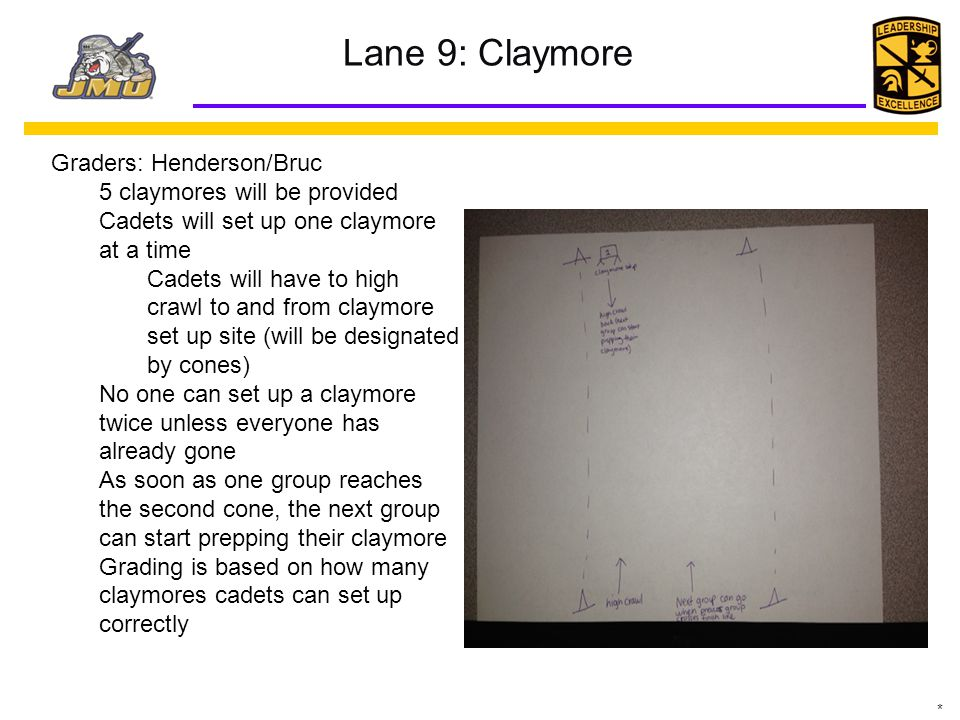 Lane 9: Claymore Graders: Henderson/Bruc 5 claymores will be provided