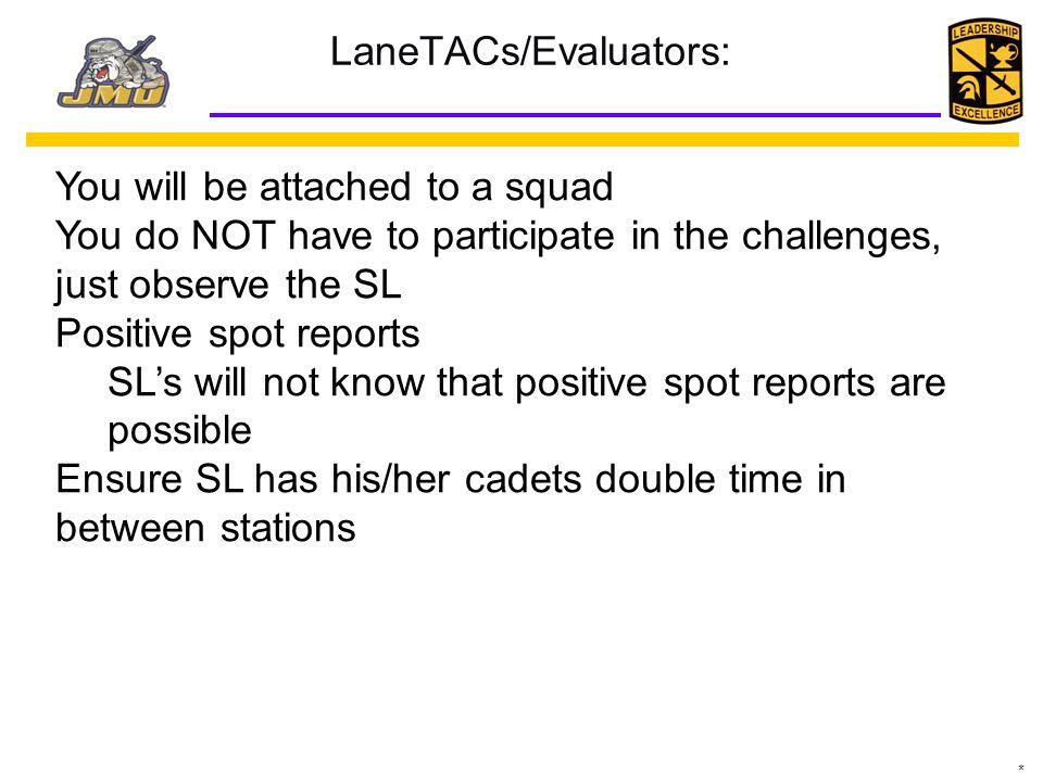 LaneTACs/Evaluators: