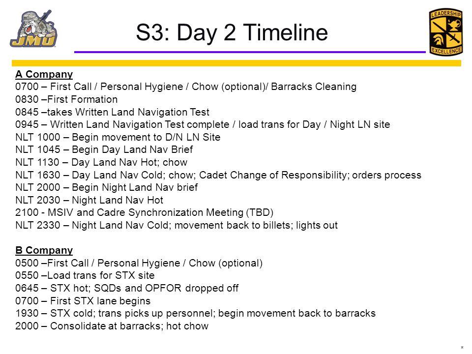 S3: Day 2 Timeline A Company