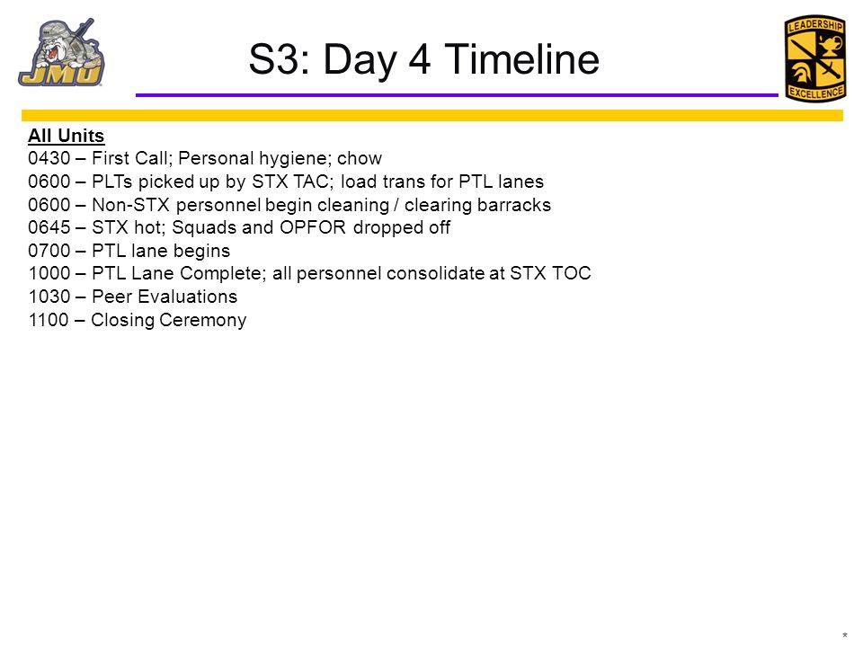 S3: Day 4 Timeline All Units 0430 – First Call; Personal hygiene; chow