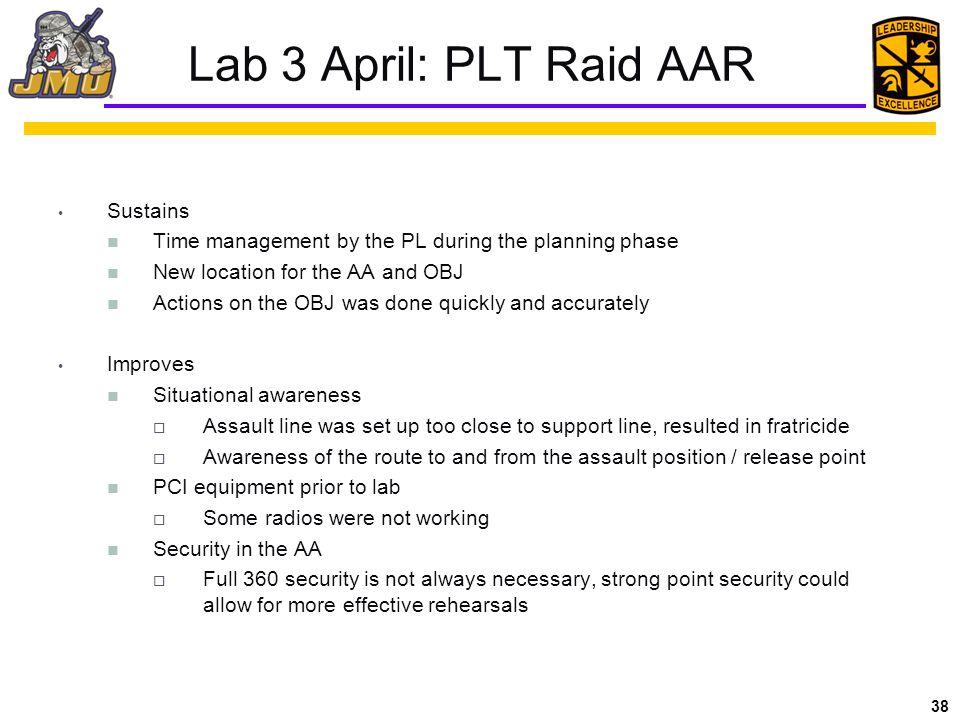 Lab 3 April: PLT Raid AAR Sustains