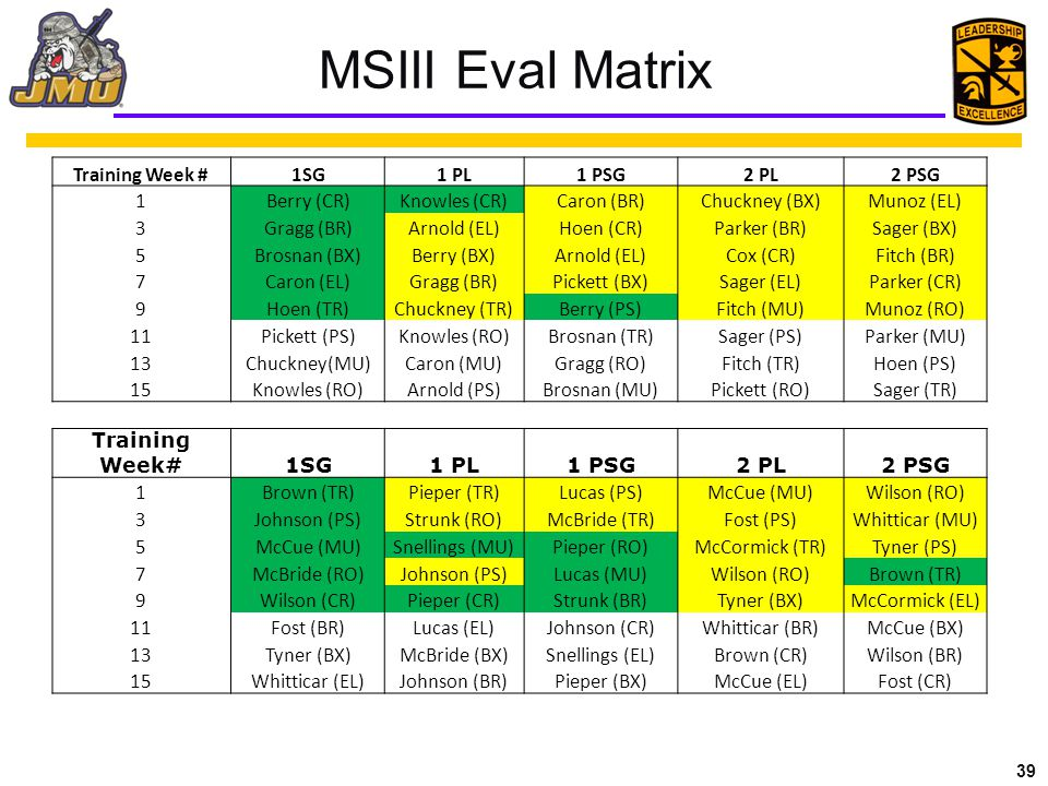 MSIII Eval Matrix Training Week # 1SG 1 PL 1 PSG 2 PL 2 PSG 1
