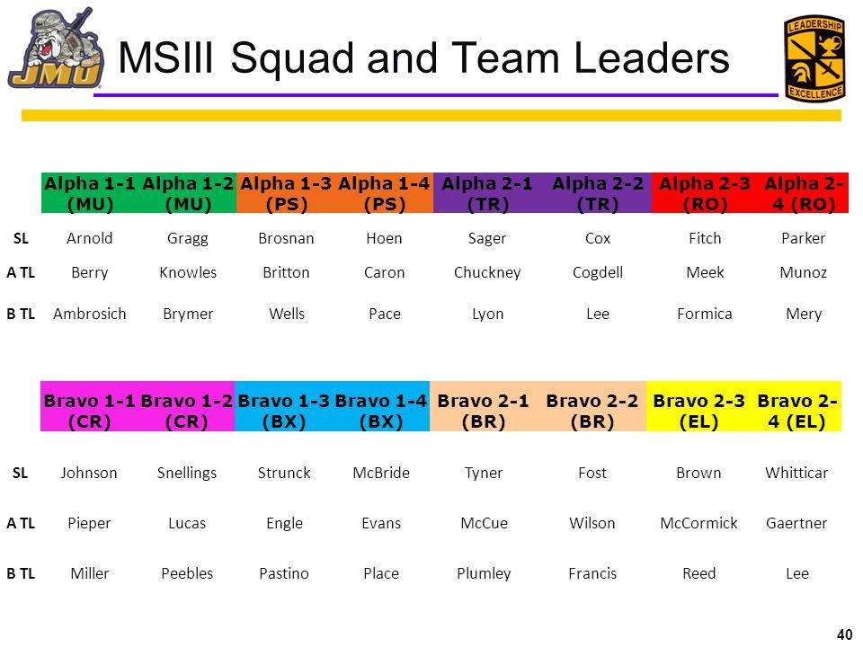 MSIII Squad and Team Leaders
