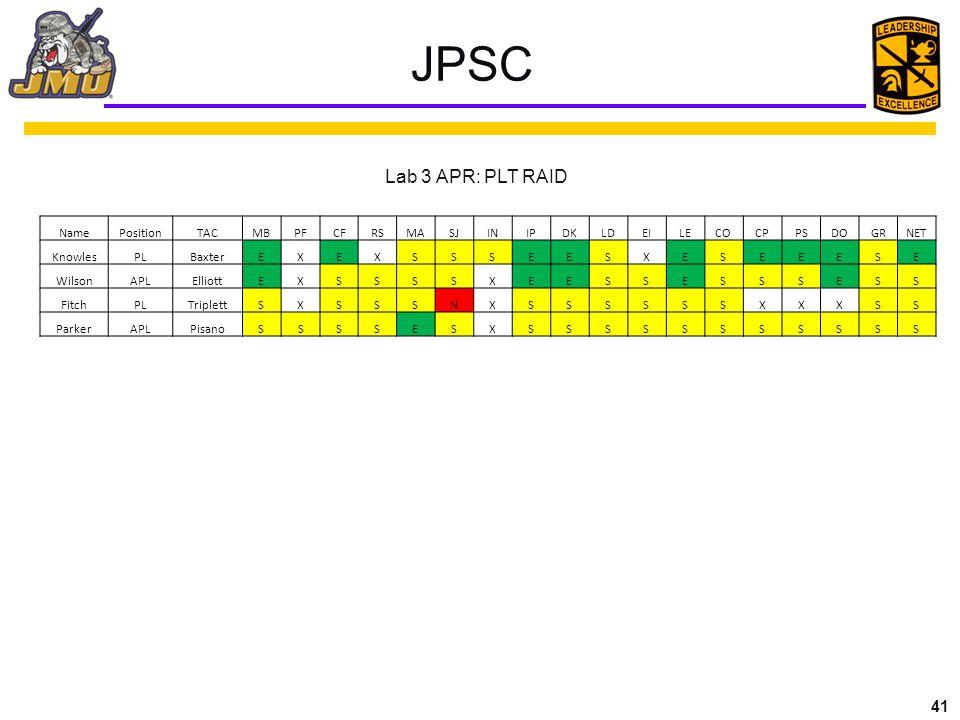 JPSC Lab 3 APR: PLT RAID Name Position TAC MB PF CF RS MA SJ IN IP DK