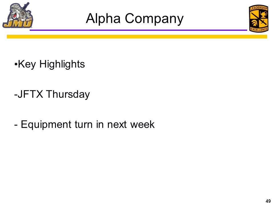 Alpha Company Key Highlights -JFTX Thursday