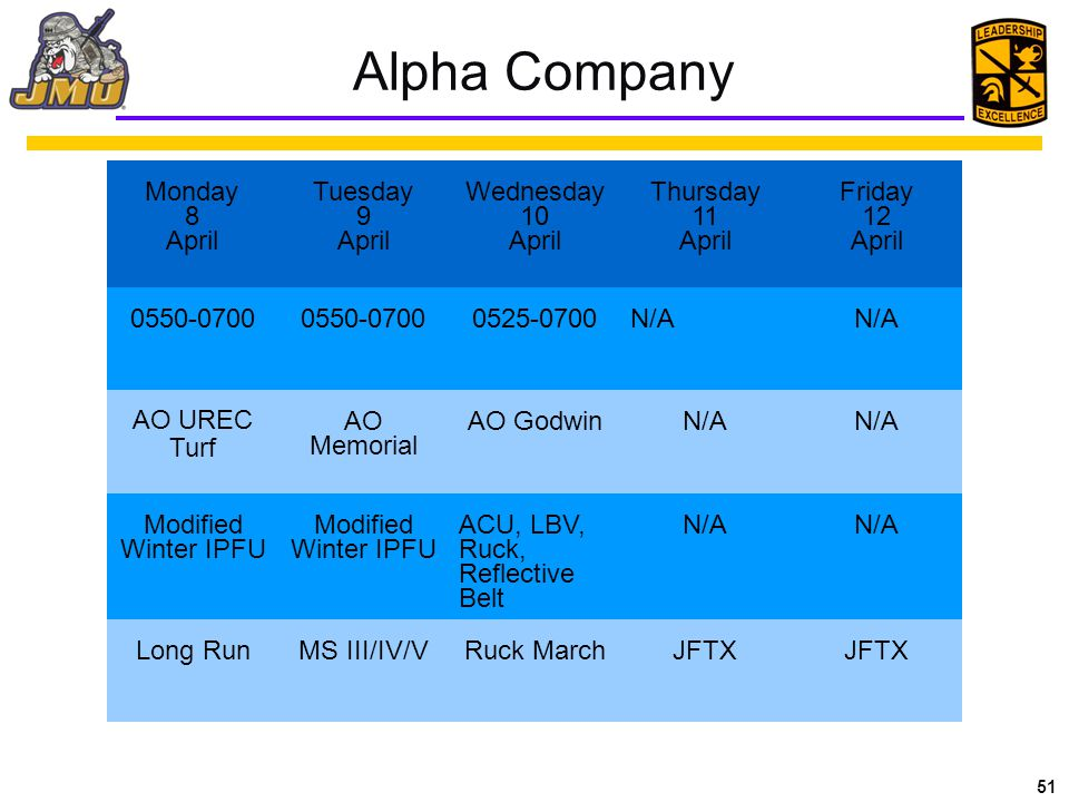 Alpha Company 5151 Monday 8 April Tuesday 9 Wednesday 10 Thursday 11