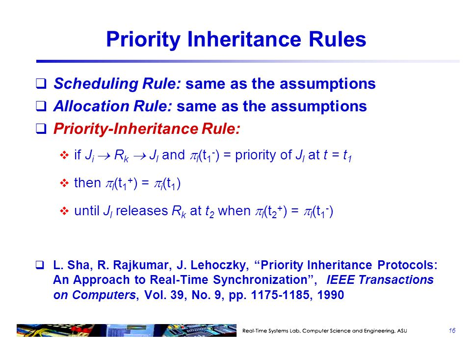 Priority Inheritance Rules