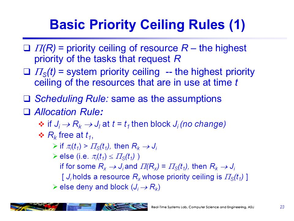 Basic Priority Ceiling Rules (1)