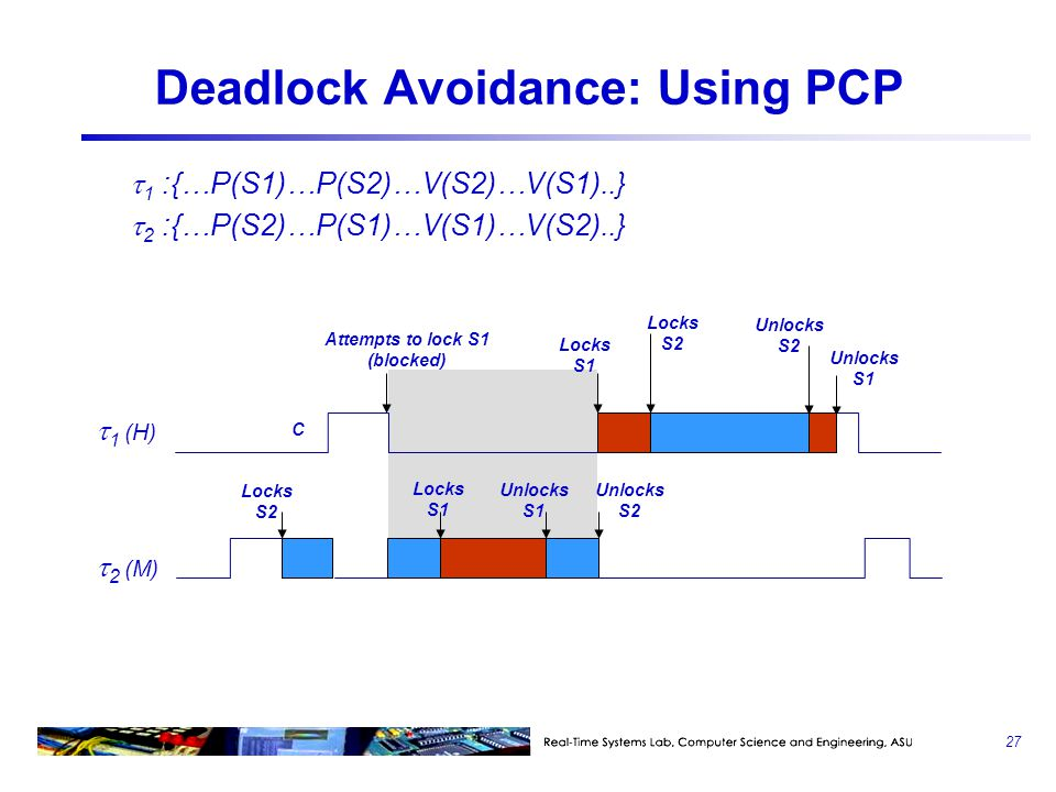 Deadlock Avoidance: Using PCP