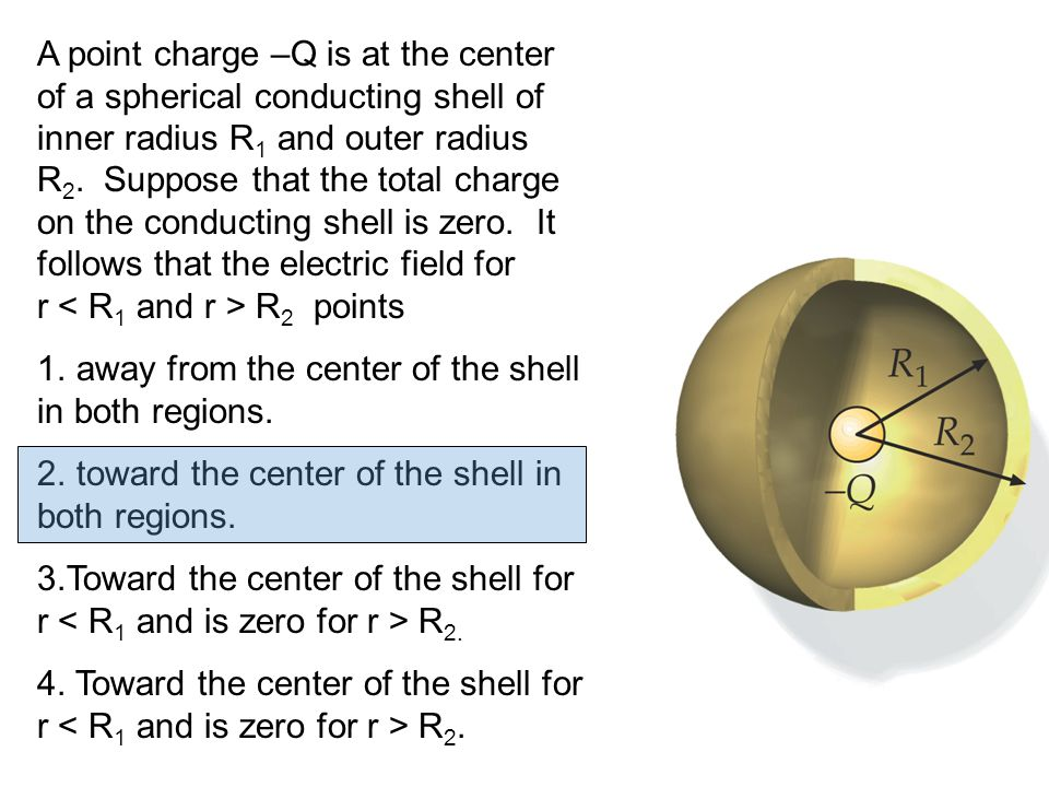 A point charge –Q is at the center of a spherical conducting shell of inner radius R1 and outer radius R2. Suppose that the total charge on the conducting shell is zero. It follows that the electric field for r < R1 and r > R2 points