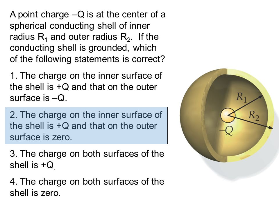 A point charge –Q is at the center of a spherical conducting shell of inner radius R1 and outer radius R2. If the conducting shell is grounded, which of the following statements is correct