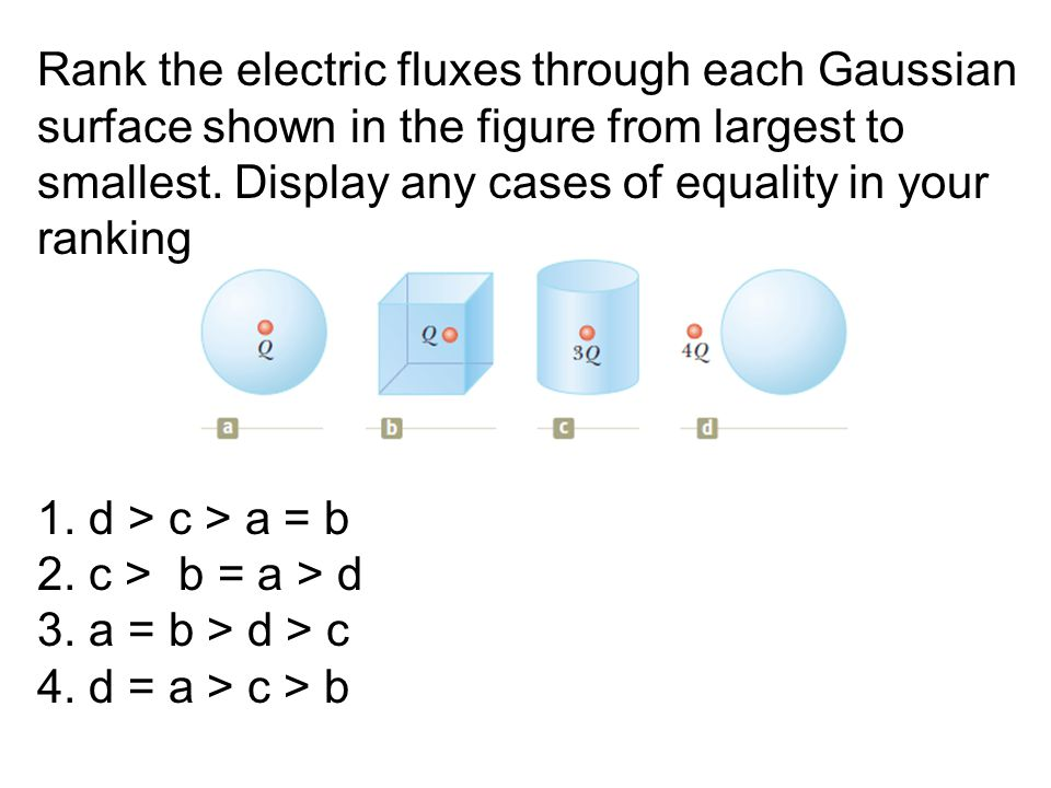 Rank the electric fluxes through each Gaussian surface shown in the figure from largest to smallest.