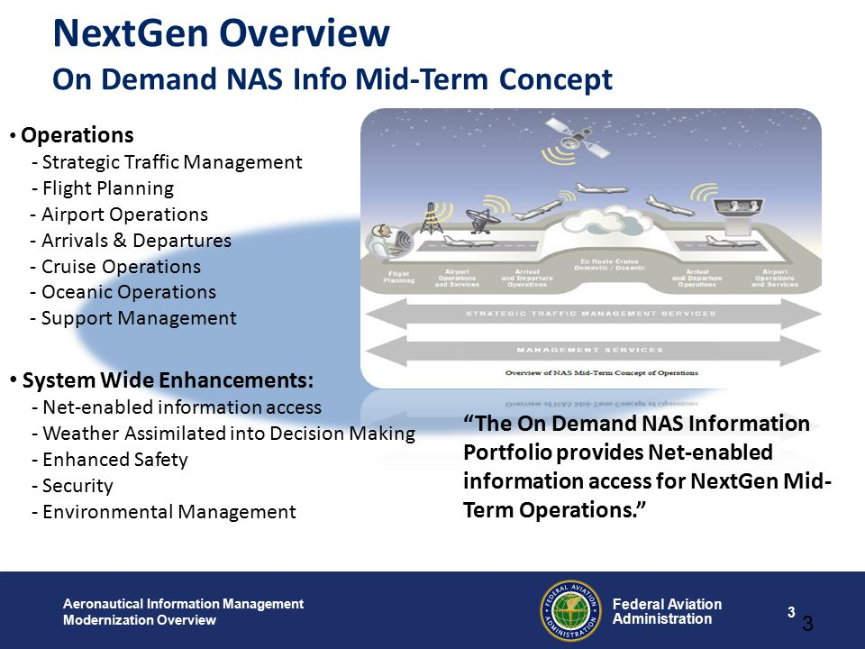 NextGen Overview On Demand NAS Info Mid-Term Concept