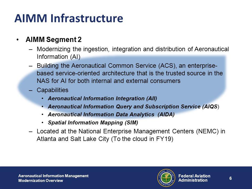AIMM Infrastructure AIMM Segment 2