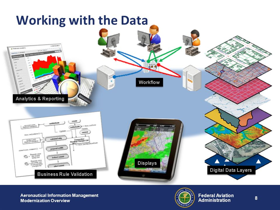 Working with the Data Workflow Analytics & Reporting Displays