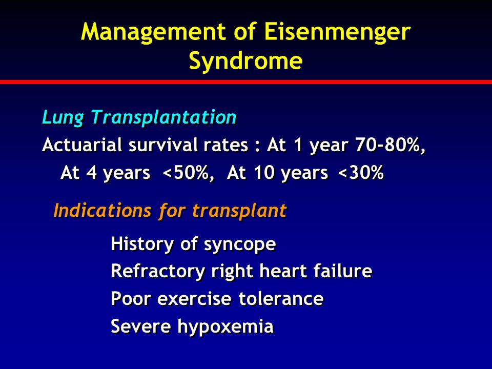 Management of Eisenmenger Syndrome