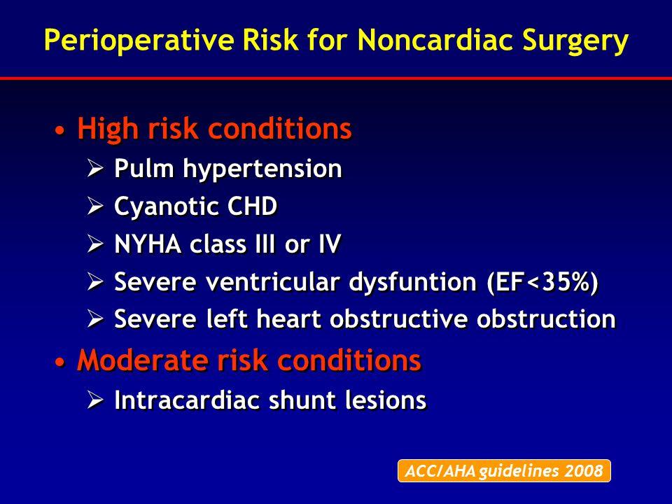 Perioperative Risk for Noncardiac Surgery