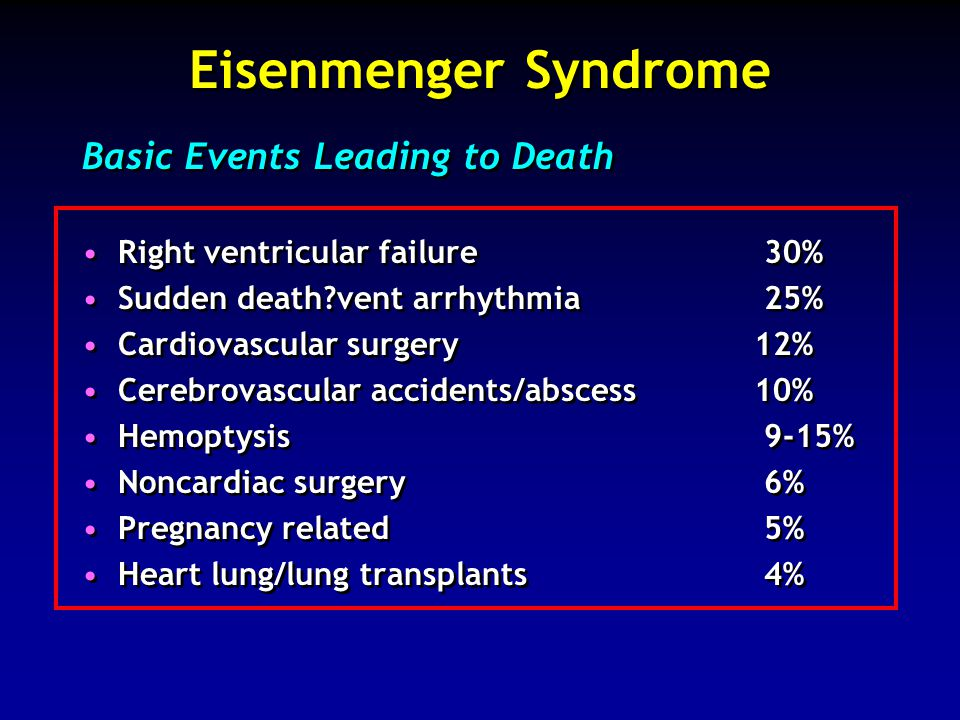 Eisenmenger Syndrome Basic Events Leading to Death