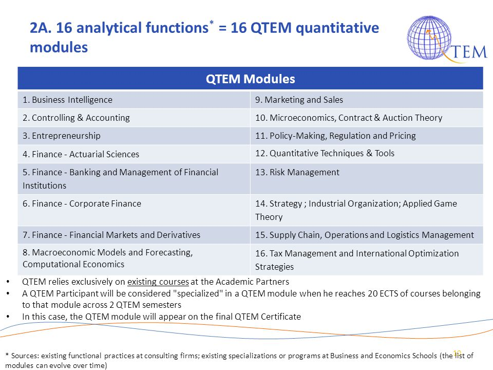 2A. 16 analytical functions* = 16 QTEM quantitative modules