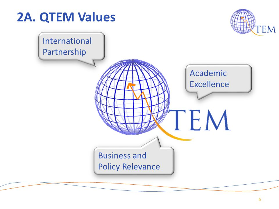 2A. QTEM Values International Partnership Academic Excellence