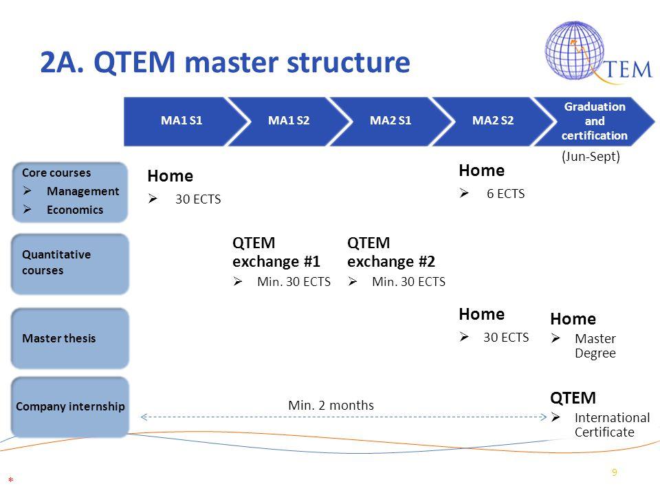 2A. QTEM master structure