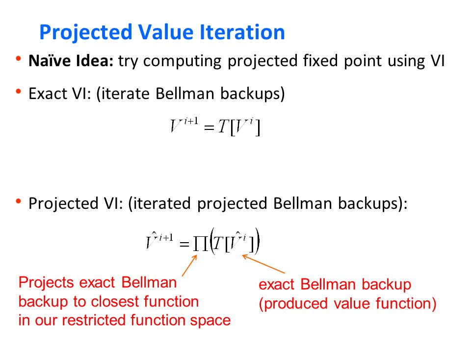 Projected Value Iteration