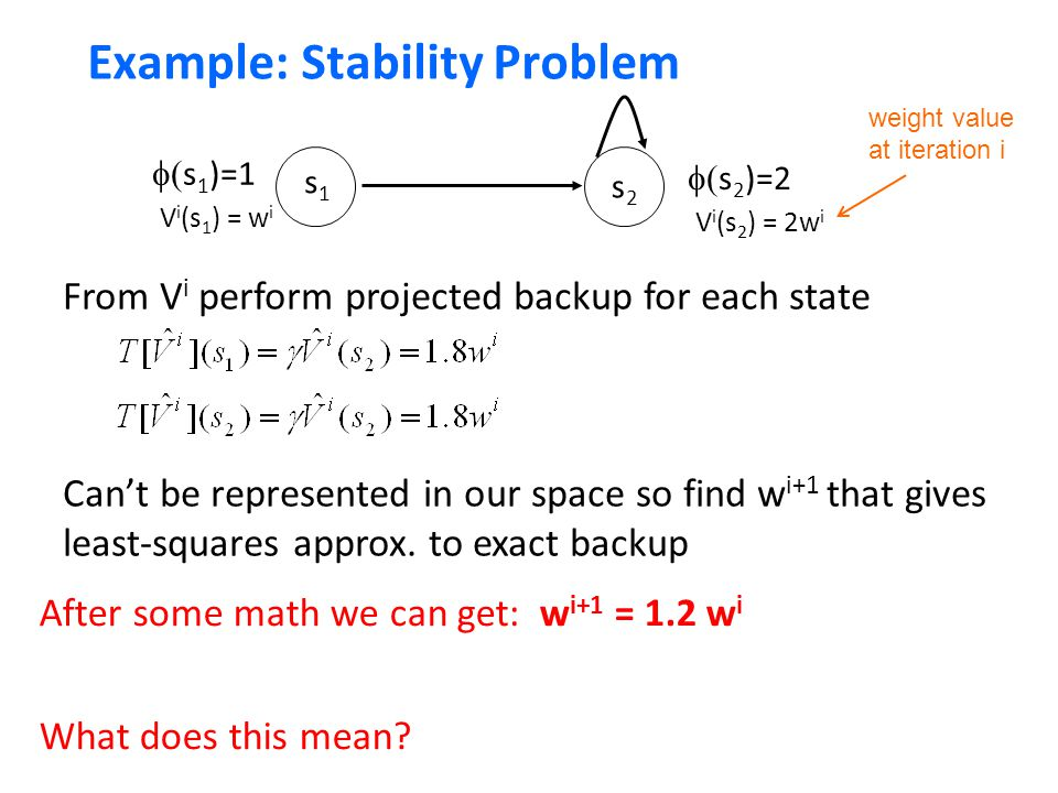 Example: Stability Problem