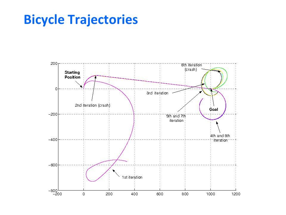 Bicycle Trajectories