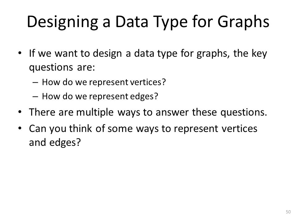 Designing a Data Type for Graphs