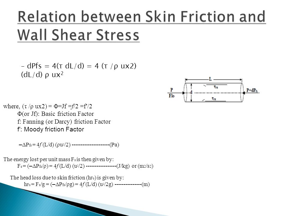 Relation between Skin Friction and Wall Shear Stress