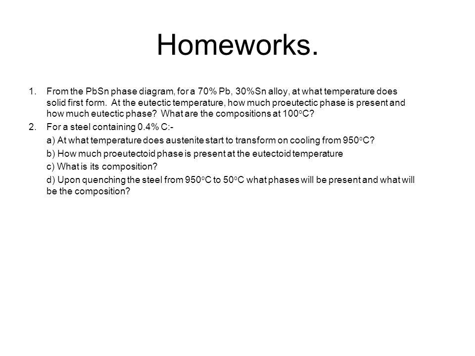Homeworks.