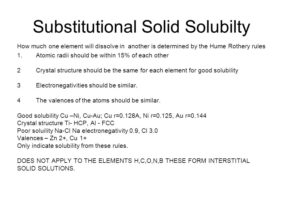 Substitutional Solid Solubilty