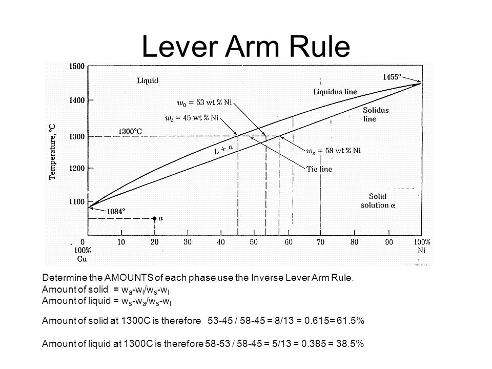 Lever Arm Rule Determine the AMOUNTS of each phase use the Inverse Lever Arm Rule. Amount of solid = wa-wl/ws-wl.