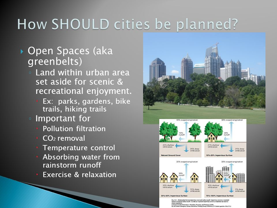 How SHOULD cities be planned
