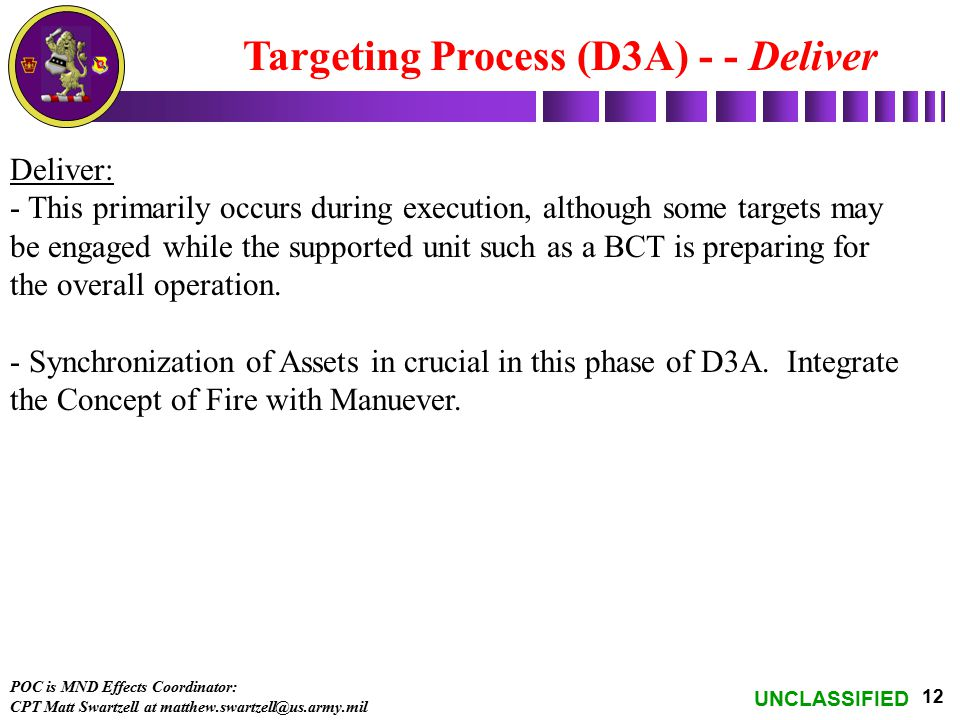 Targeting Process (D3A) - - Deliver